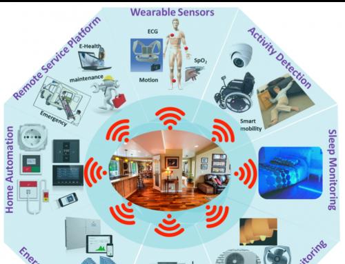 L'Intelligenza Artificiale nelle case rivoluzionerà la Sanità