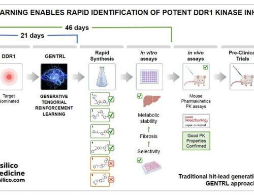 L'Intelligenza Artificiale progetta un nuovo farmaco in 46 giorni