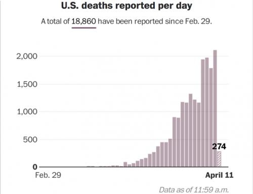 li Stati Uniti superano l'Italia per i decessi per coronavirus