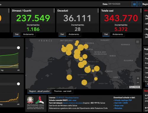 COVID, 4.458 in un giorno, il virus circola in tutta Italia