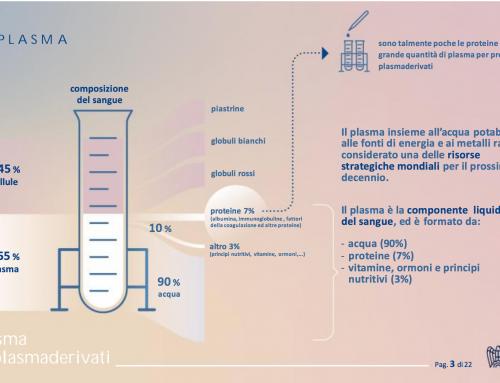 Plasma e Plasmaderivati a ON.E, il cammino del sangue…21 giugno 2021
